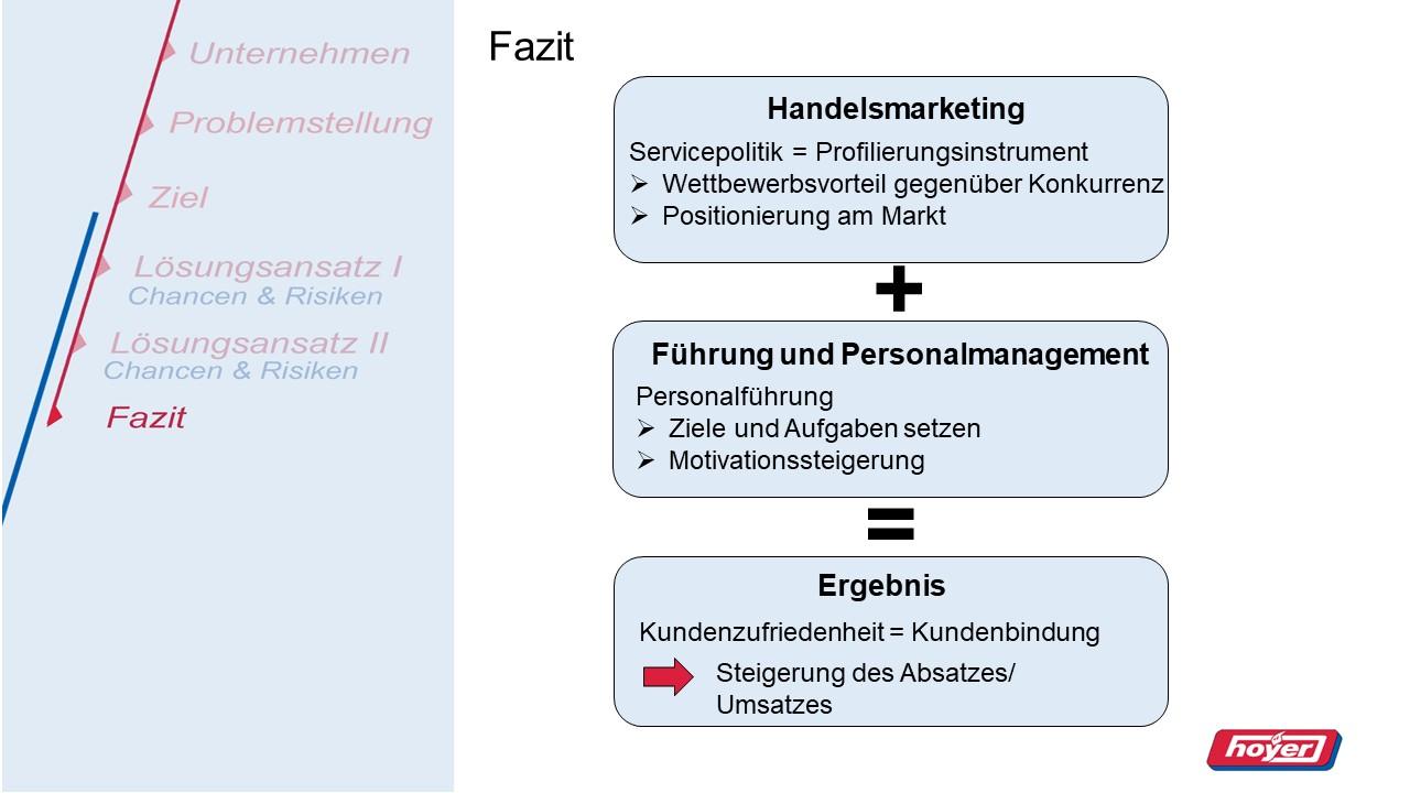 Fazit 2 - Beispielfolien Handelsfachwirt mündliche Prüfung