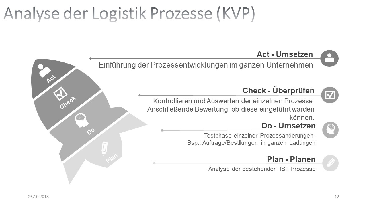 Lösung 3 - Beispielfolien Handelsfachwirt mündliche Prüfung