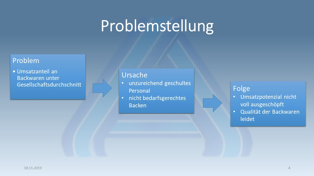 Problemstellung - Beispielfolien Handelsfachwirt mündliche Prüfung