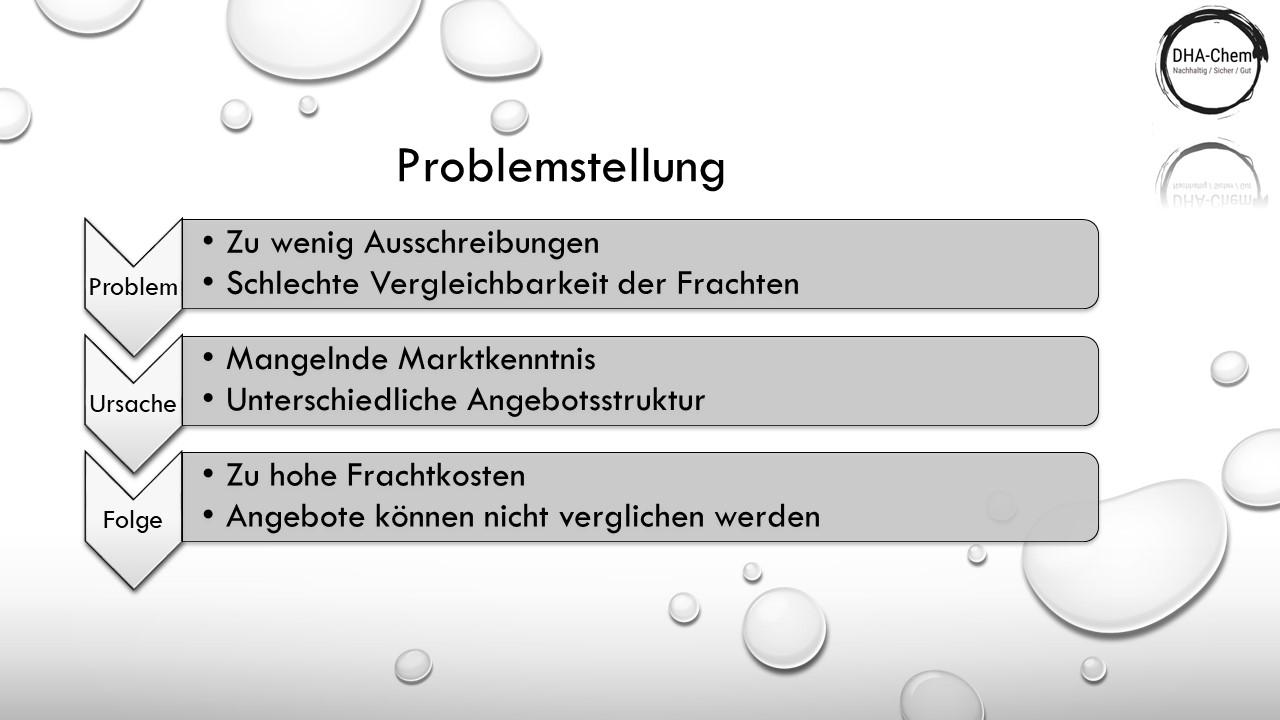 Problem - Beispielfolien Handelsfachwirt mündliche Prüfung