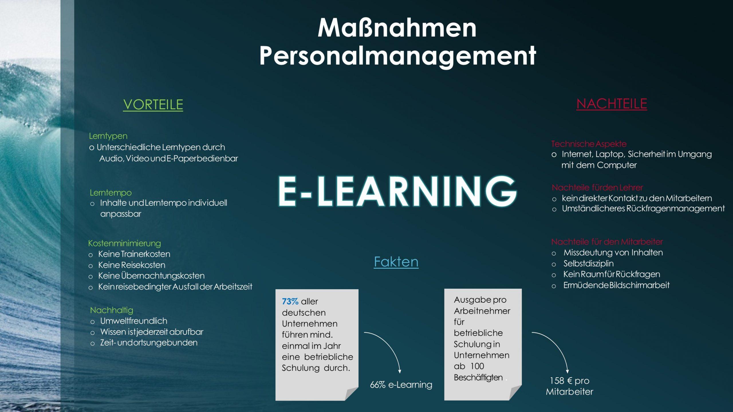 E learning scaled - Beispielfolien Handelsfachwirt mündliche Prüfung
