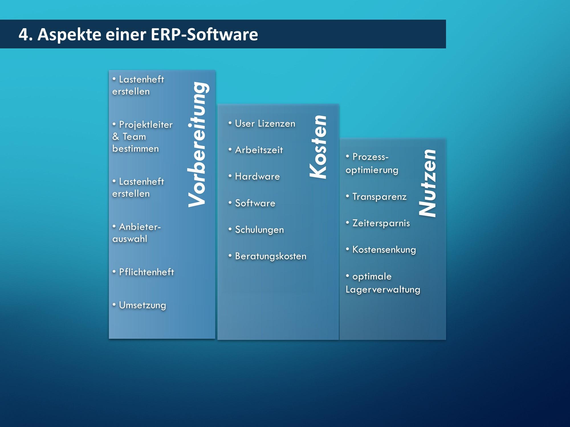 ERP Umsetzung - Beispielfolien Handelsfachwirt mündliche Prüfung