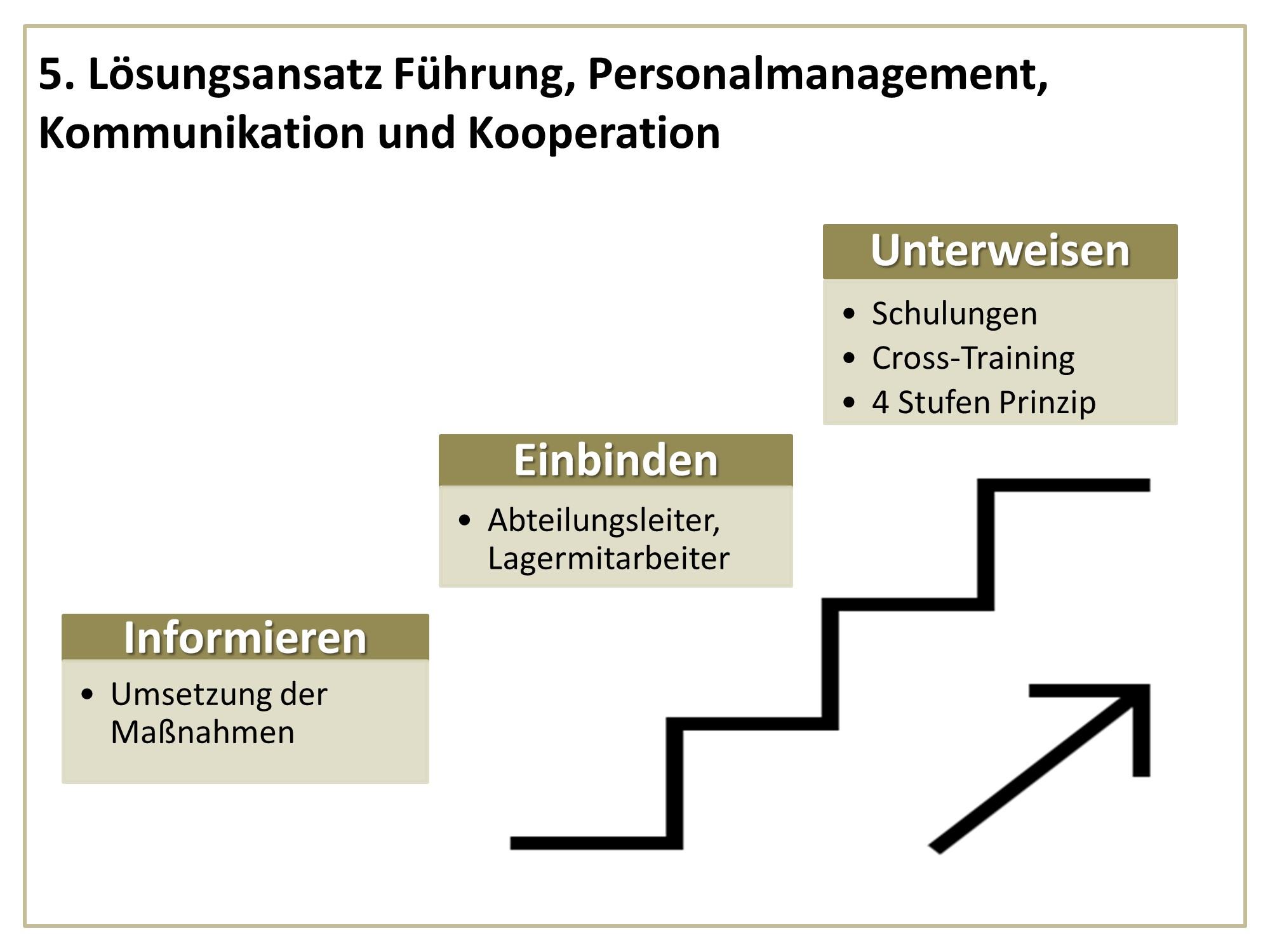 HF Praesentation Hotel Vier jah. - Beispielfolien Handelsfachwirt mündliche Prüfung