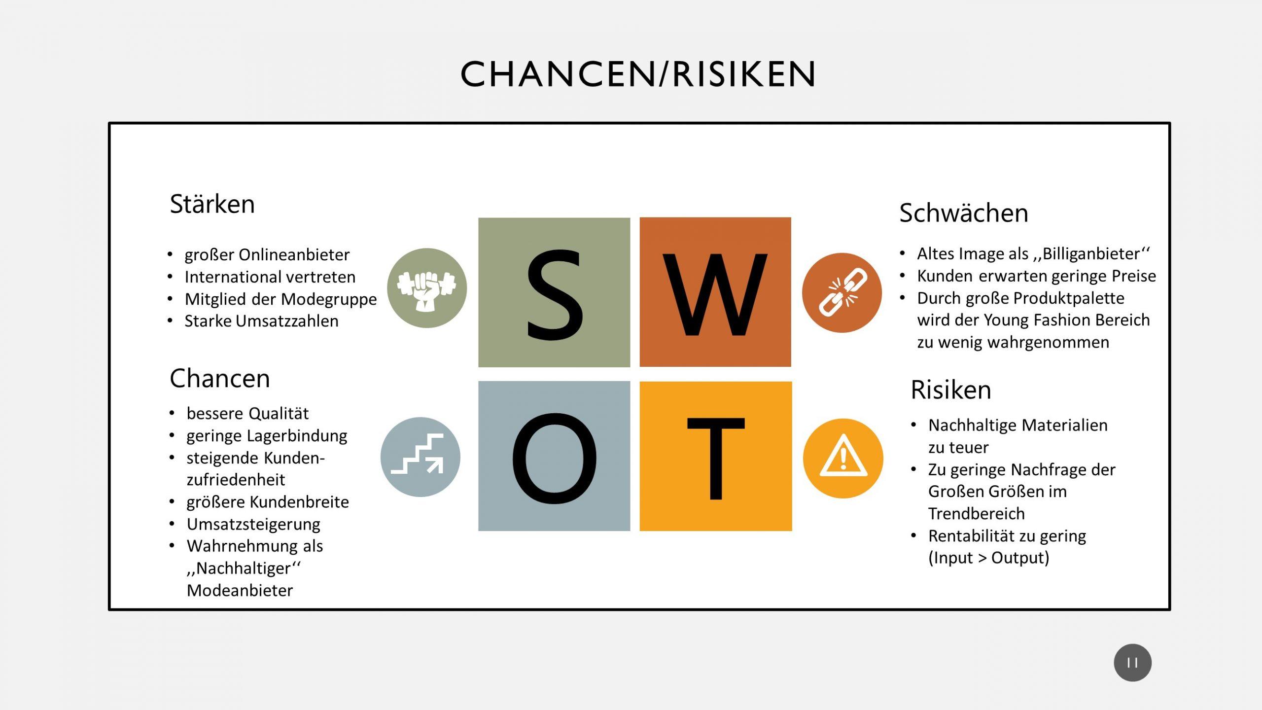SWOT scaled - Beispielfolien Handelsfachwirt mündliche Prüfung